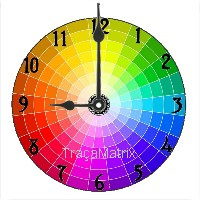 Identification de couleur par horloge chromatique