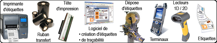 Tra�aMatrix - Solutions d�impression par transfert thermique